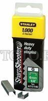 Ручной инструмент Stanley 1TRA705T