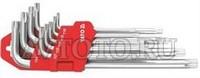 Ключи свечные Yato YT0512