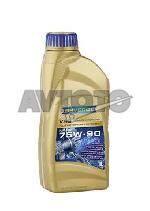 Трансмиссионное масло Ravenol 4014835733916