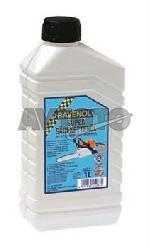 Гидравлическое масло Ravenol 4014835150874