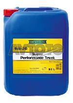 Моторное масло Ravenol 4014835725720