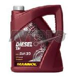 Моторное масло Mannol 4036021501369