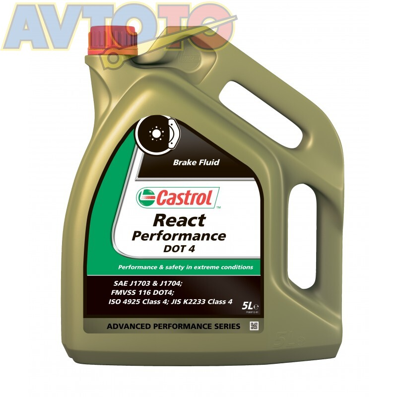 Тормозная жидкость Castrol 157F8C